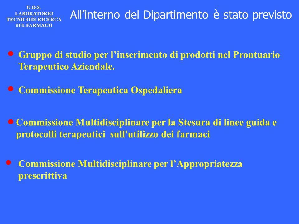 All'interno del Dipartimento è stato previsto U.O.S. LABORATORIO TECNICO DI RICERCA SUL FARMACO Gruppo di studio per l'inserimento di prodotti nel Pro