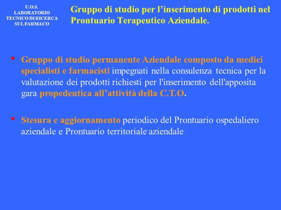 Gruppo di studio per l'inserimento di prodotti nel Prontuario Terapeutico Aziendale. U.O.S. LABORATORIO TECNICO DI RICERCA SUL FARMACO Gruppo di studi