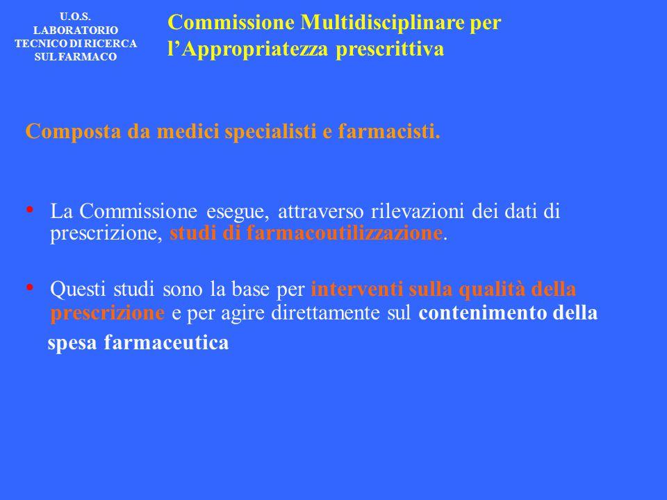 Commissione Multidisciplinare per l'Appropriatezza prescrittiva Composta da medici specialisti e farmacisti. La Commissione esegue, attraverso rilevaz