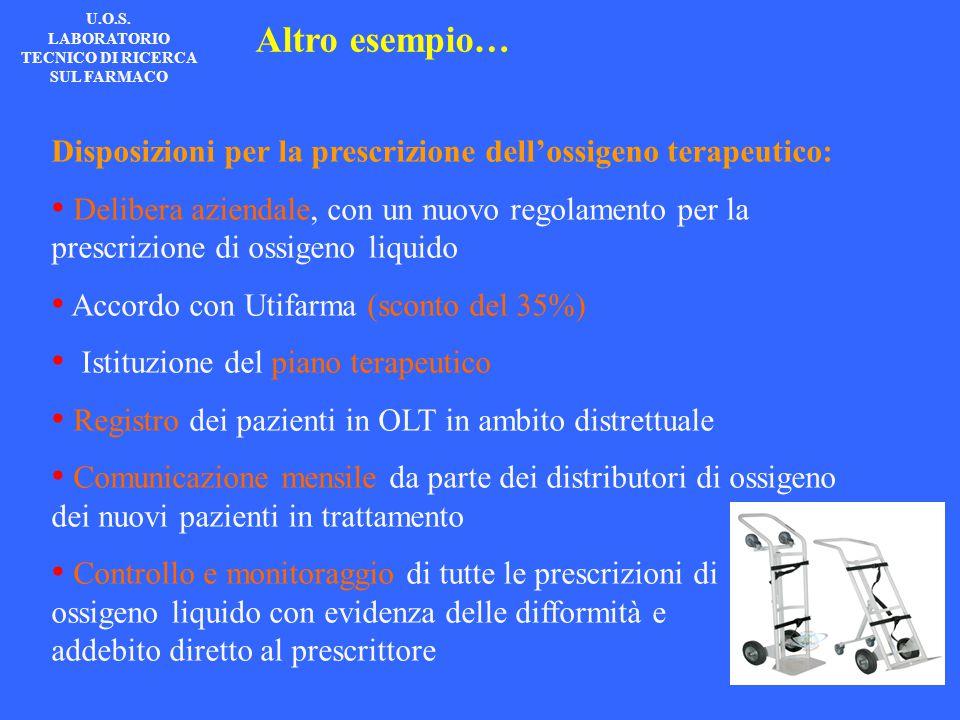 Disposizioni per la prescrizione dell'ossigeno terapeutico: Delibera aziendale, con un nuovo regolamento per la prescrizione di ossigeno liquido Accor