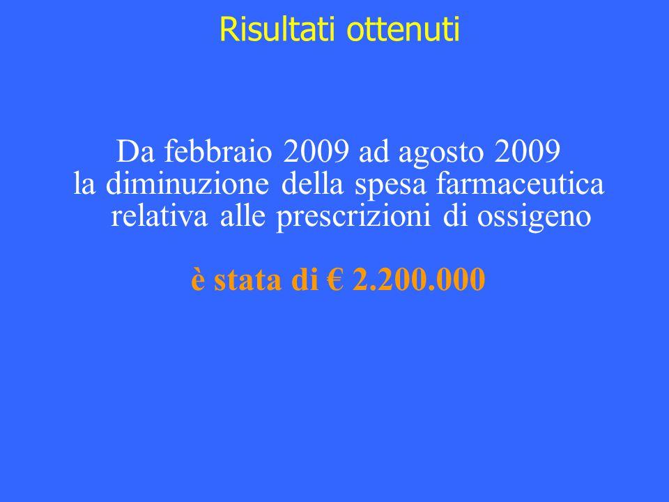 Risultati ottenuti Da febbraio 2009 ad agosto 2009 la diminuzione della spesa farmaceutica relativa alle prescrizioni di ossigeno è stata di € 2.200.0