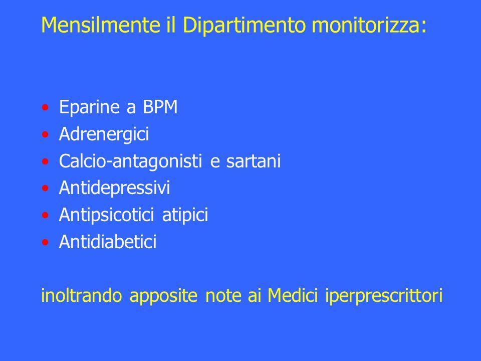 Mensilmente il Dipartimento monitorizza: Eparine a BPM Adrenergici Calcio-antagonisti e sartani Antidepressivi Antipsicotici atipici Antidiabetici ino
