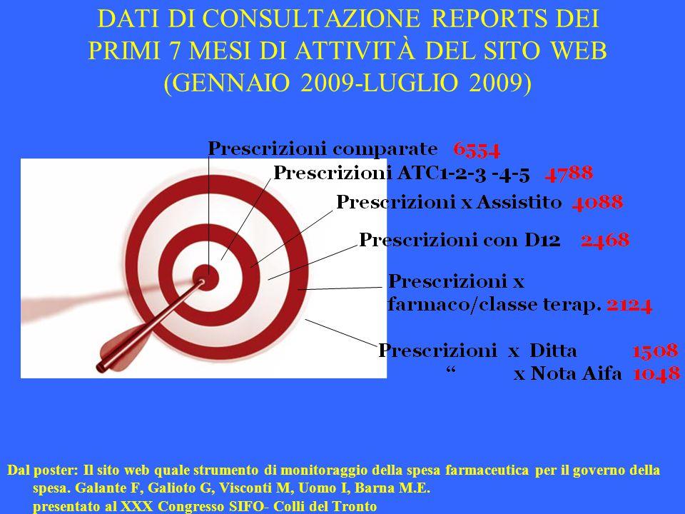 DATI DI CONSULTAZIONE REPORTS DEI PRIMI 7 MESI DI ATTIVITÀ DEL SITO WEB (GENNAIO 2009-LUGLIO 2009) Dal poster: Il sito web quale strumento di monitora