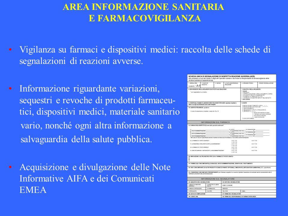 AREA INFORMAZIONE SANITARIA E FARMACOVIGILANZA Vigilanza su farmaci e dispositivi medici: raccolta delle schede di segnalazioni di reazioni avverse. I