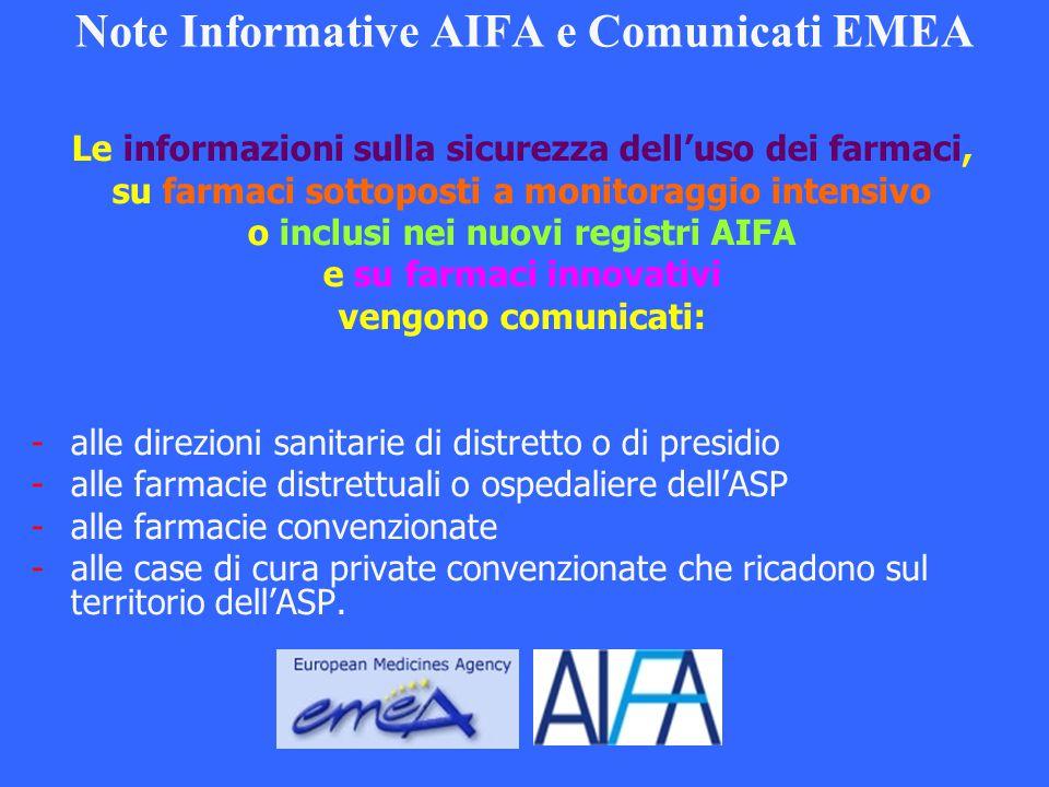 Note Informative AIFA e Comunicati EMEA Le informazioni sulla sicurezza dell'uso dei farmaci, su farmaci sottoposti a monitoraggio intensivo o inclusi