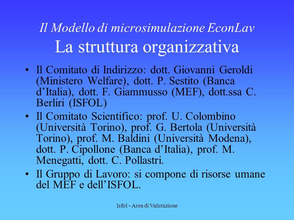 Isfol - Area di Valutazione Il Modello di microsimulazione EconLav La struttura organizzativa Il Comitato di Indirizzo: dott.