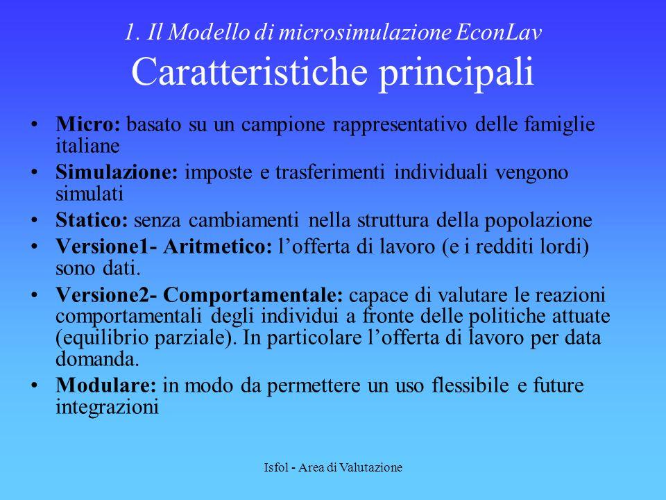 Isfol - Area di Valutazione Micro: basato su un campione rappresentativo delle famiglie italiane Simulazione: imposte e trasferimenti individuali vengono simulati Statico: senza cambiamenti nella struttura della popolazione Versione1- Aritmetico: l'offerta di lavoro (e i redditi lordi) sono dati.