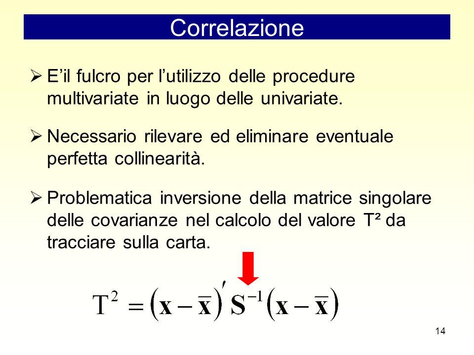 14 Correlazione  E'il fulcro per l'utilizzo delle procedure multivariate in luogo delle univariate.