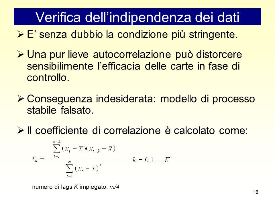 18 Verifica dell'indipendenza dei dati  E' senza dubbio la condizione più stringente.