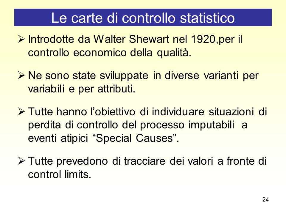 24 Le carte di controllo statistico  Introdotte da Walter Shewart nel 1920,per il controllo economico della qualità.