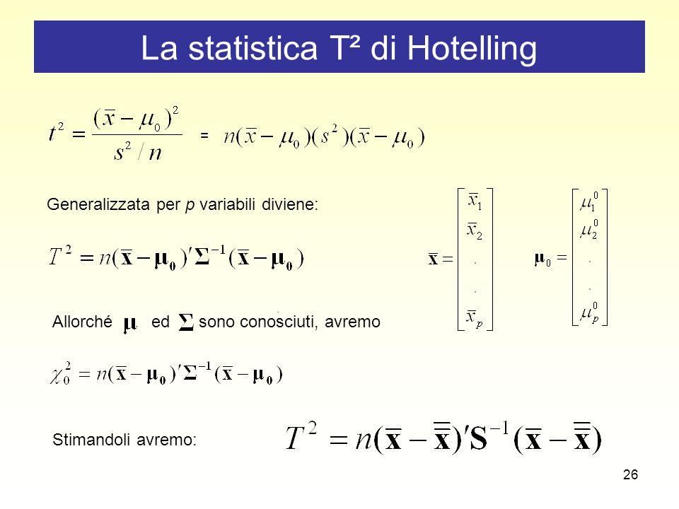 26 La statistica T² di Hotelling =.