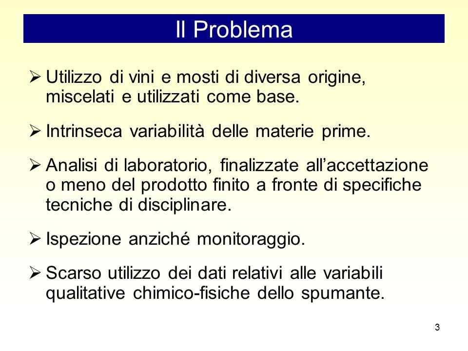 3 Il Problema  Utilizzo di vini e mosti di diversa origine, miscelati e utilizzati come base.