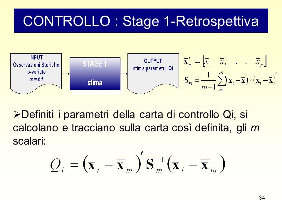34 CONTROLLO : Stage 1-Retrospettiva  Definiti i parametri della carta di controllo Qi, si calcolano e tracciano sulla carta così definita, gli m scalari: