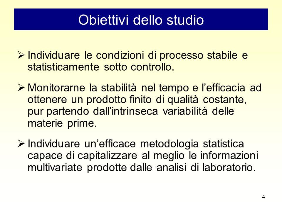 4 Obiettivi dello studio  Individuare le condizioni di processo stabile e statisticamente sotto controllo.