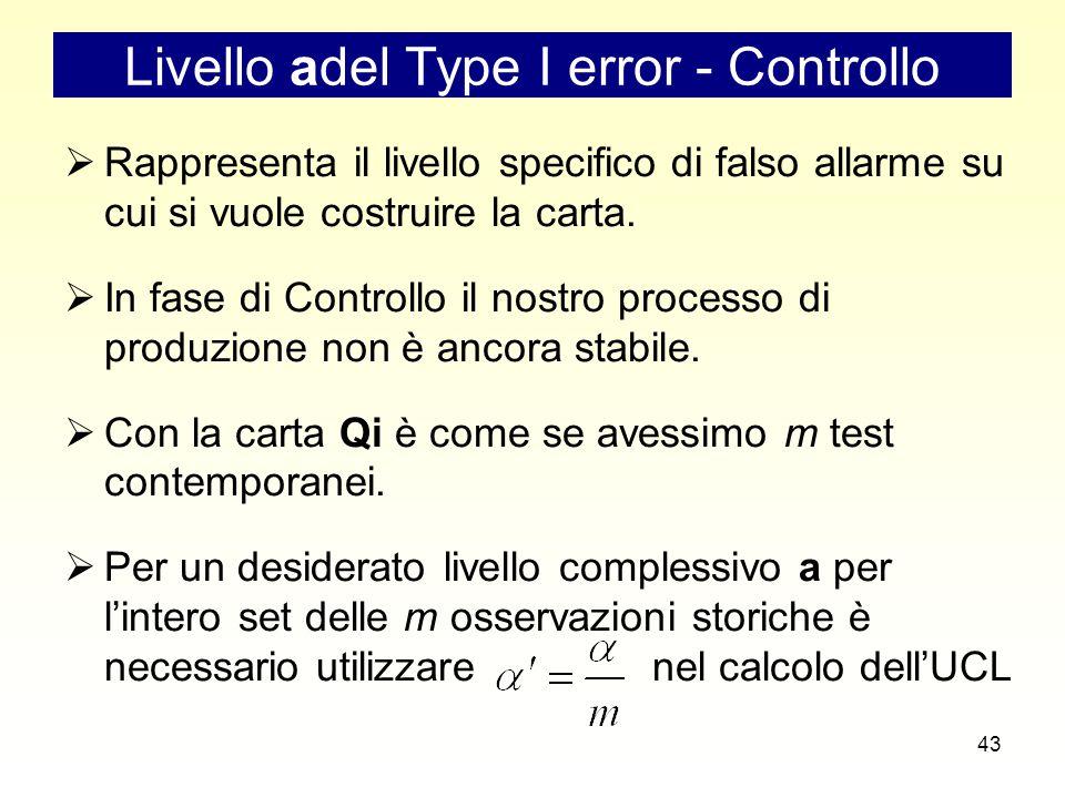 43 Livello adel Type I error - Controllo  Rappresenta il livello specifico di falso allarme su cui si vuole costruire la carta.
