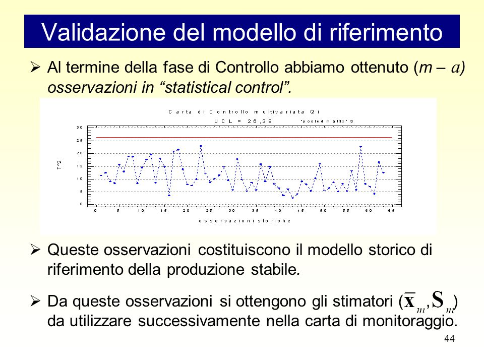 44 Validazione del modello di riferimento  Al termine della fase di Controllo abbiamo ottenuto (m – a ) osservazioni in statistical control .