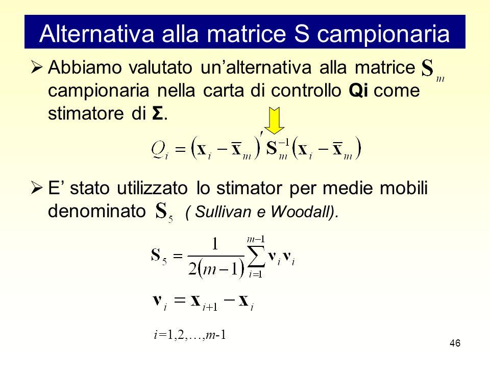46 Alternativa alla matrice S campionaria  Abbiamo valutato un'alternativa alla matrice campionaria nella carta di controllo Qi come stimatore di Σ.