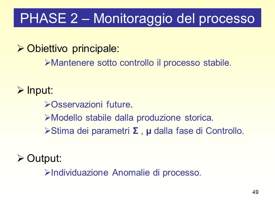 49 PHASE 2 – Monitoraggio del processo  Obiettivo principale:  Mantenere sotto controllo il processo stabile.