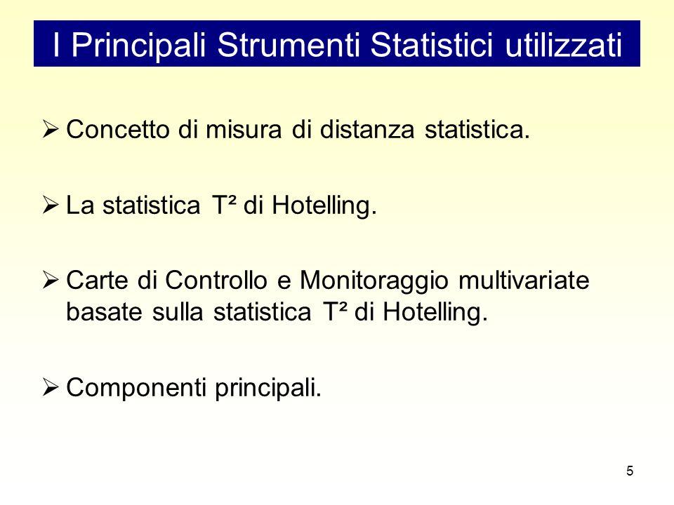 5 I Principali Strumenti Statistici utilizzati  Concetto di misura di distanza statistica.