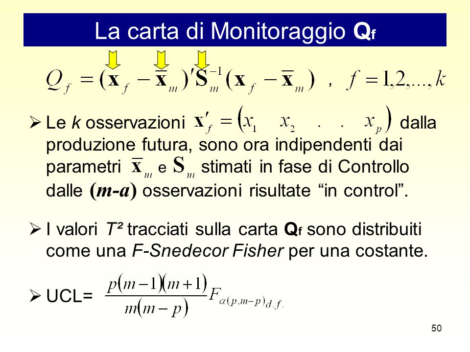 50 La carta di Monitoraggio Q f  Le k osservazioni dalla produzione futura, sono ora indipendenti dai parametri e stimati in fase di Controllo dalle (m-a) osservazioni risultate in control .