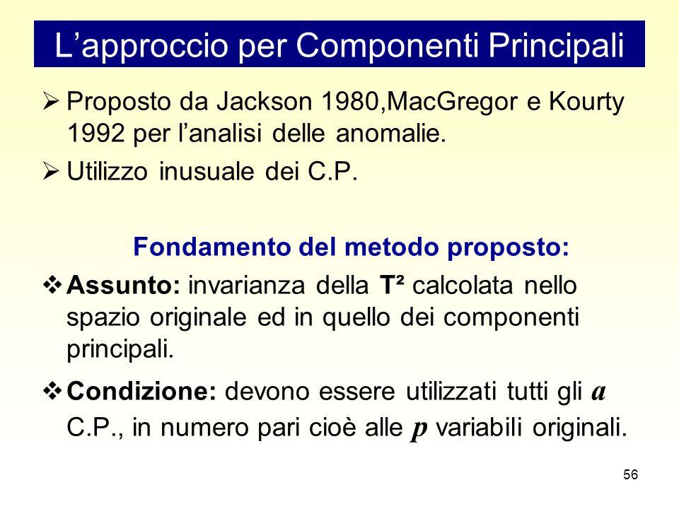 56 L'approccio per Componenti Principali  Proposto da Jackson 1980,MacGregor e Kourty 1992 per l'analisi delle anomalie.