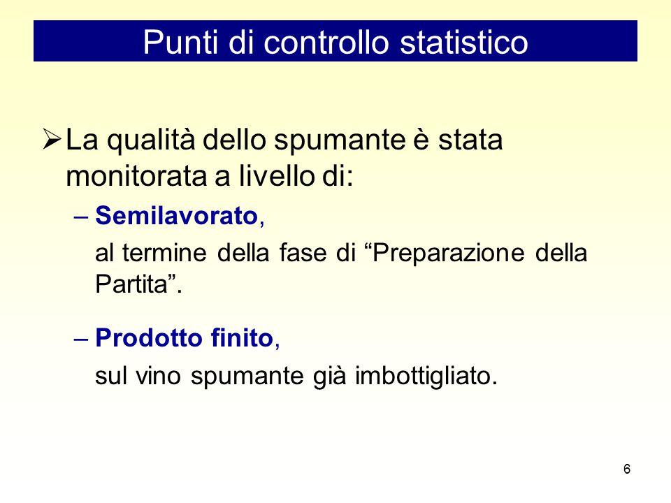6 Punti di controllo statistico  La qualità dello spumante è stata monitorata a livello di: –Semilavorato, al termine della fase di Preparazione della Partita .