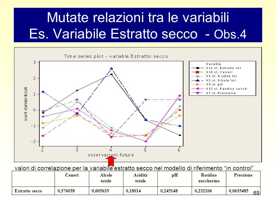 69 Mutate relazioni tra le variabili Es.