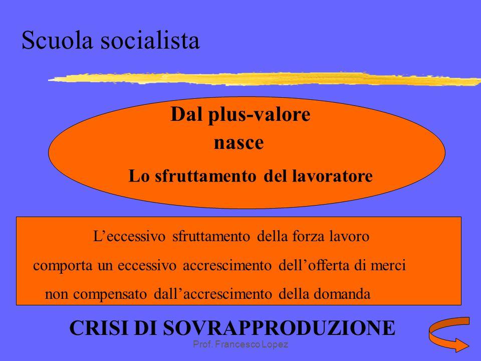 Prof. Francesco Lopez Scuola socialista La lotta di classe: conflitto inevitabile tra lavoratori e capitalisti che porterà al superamento definitivo d
