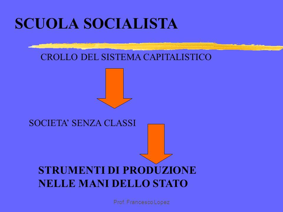 Prof. Francesco Lopez Scuola socialista Dal plus-valore nasce Lo sfruttamento del lavoratore L'eccessivo sfruttamento della forza lavoro comporta un e
