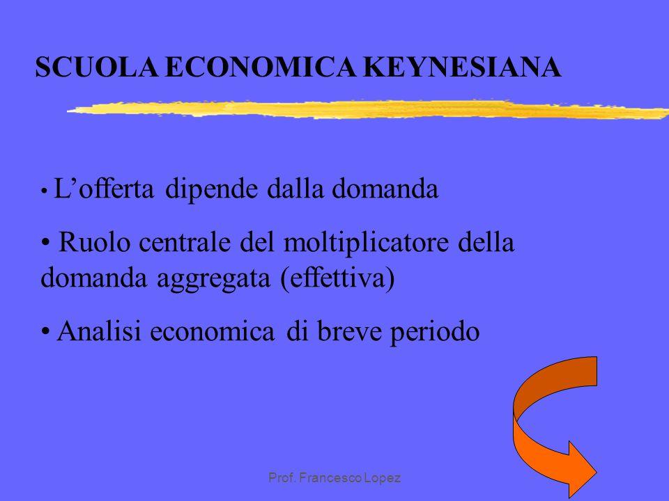Prof. Francesco Lopez PRESUPPOSTI STORICO-ECONOMICI DELLA SCUOLA KEYNESIANA 1929CRISI ECONOMICA 1933 New deal: rilancio dell'economia americana Interv