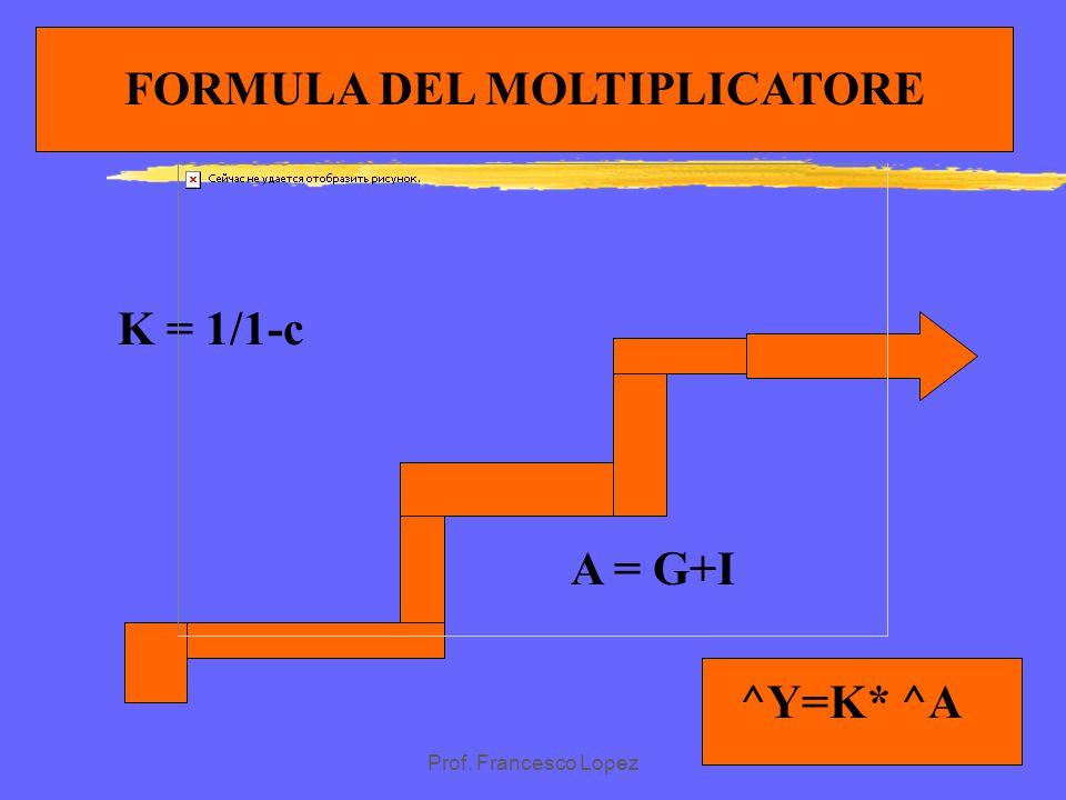 Prof. Francesco Lopez IL MOLTIPLICATORE Propensione media al consumo c me = C/Y Propensione marginale al consumo c ma = ^C/^Y C = cY (1) I consumi son