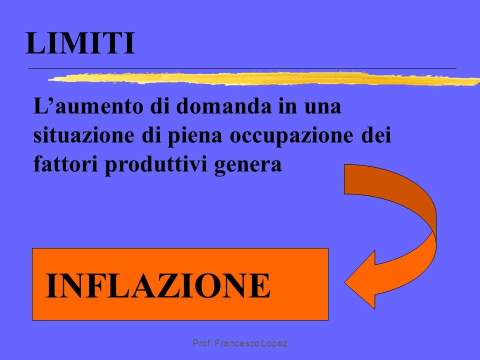 """Prof. Francesco Lopez IL PRINCIPIO DEL MOLTIPLICATORE Aumento di """"G"""" e """"deficit spending"""" Maggiore occupazione di fattori produttivi Maggiore reddito"""