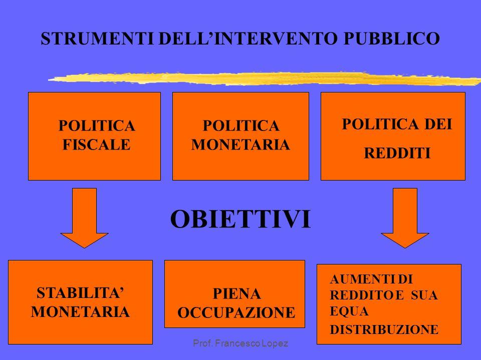 Prof. Francesco Lopez RUOLO ECONOMICO DELLO STATO Perseguire la funzione del benessere sociale mediante l'intervento nell'economia per una efficiente
