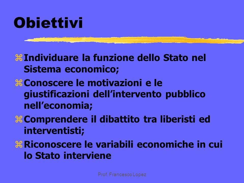 Prof. Francesco Lopez PREREQUISITI zNozione di produzione, consumi, investimento, reddito; zConoscenza del concetto di mercato; zConoscenza del ruolo