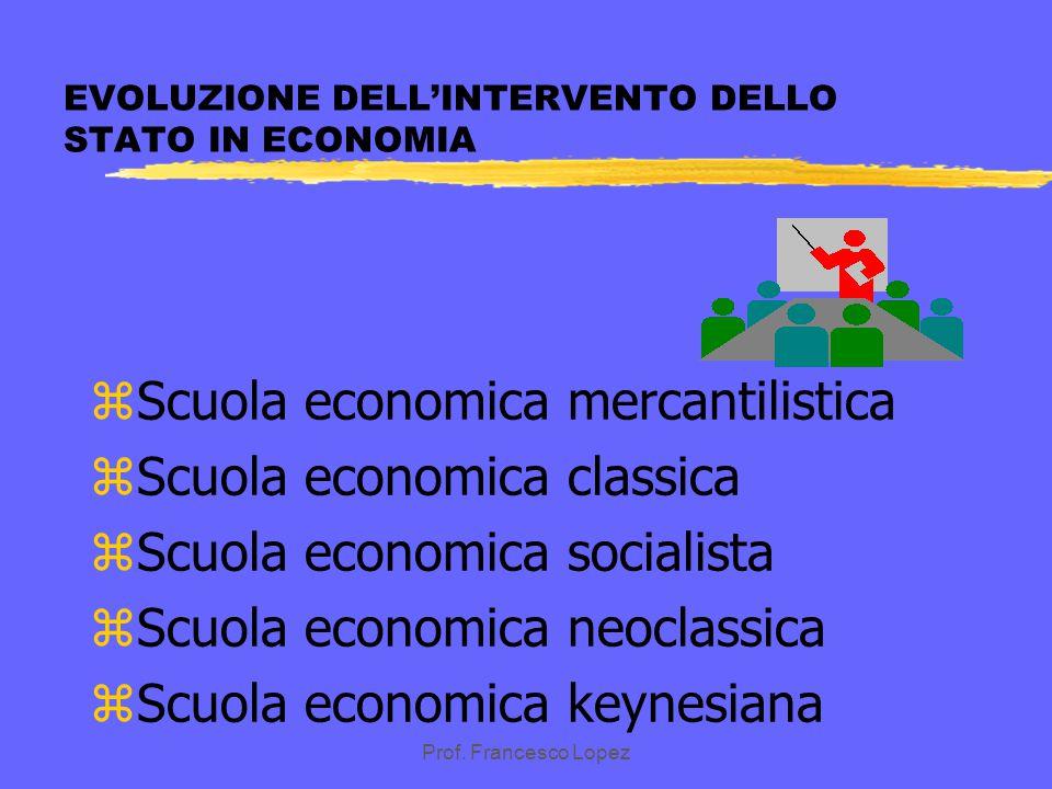 Prof. Francesco Lopez Obiettivi zIndividuare la funzione dello Stato nel Sistema economico; zConoscere le motivazioni e le giustificazioni dell'interv