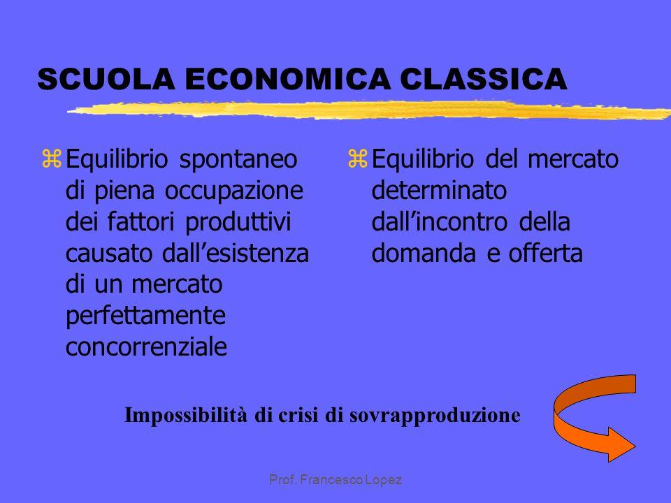 Prof. Francesco Lopez SCUOLA ECONOMICA MERCANTILISTICA RUOLO CENTRALE DELL'INTERVENTO STATALE INCENTIVARE LE ESPORTAZIONI SCORAGGIARE LE IMPORTAZIONI