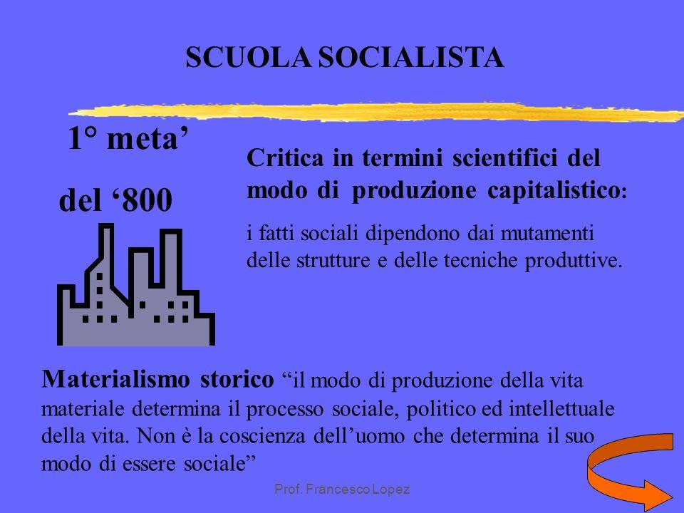 Prof. Francesco Lopez Scuola economica Classica Legge degli sbocchi ( Say): Offerta crea domanda Liberismo economico: Assenza dello Stato in economia