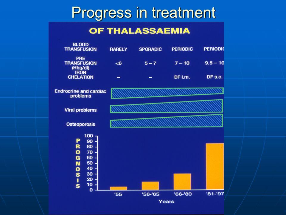 Progress in treatment