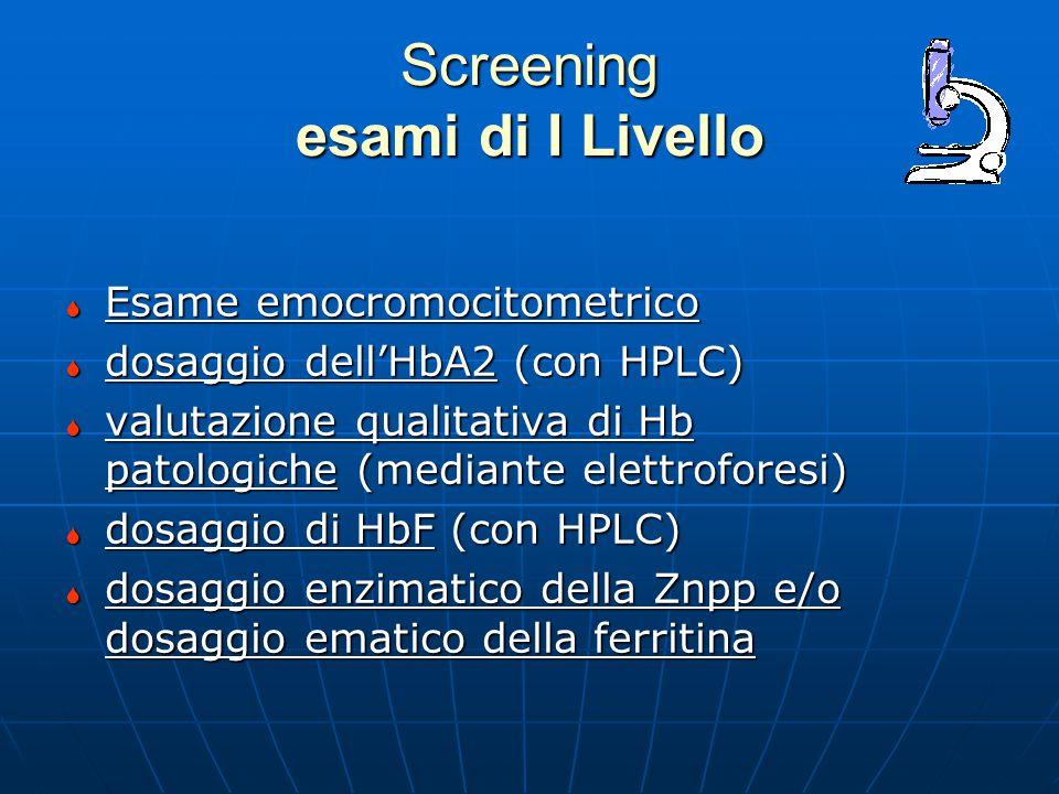 Screening esami di I Livello  Esame emocromocitometrico  dosaggio dell'HbA2 (con HPLC)  valutazione qualitativa di Hb patologiche (mediante elettro