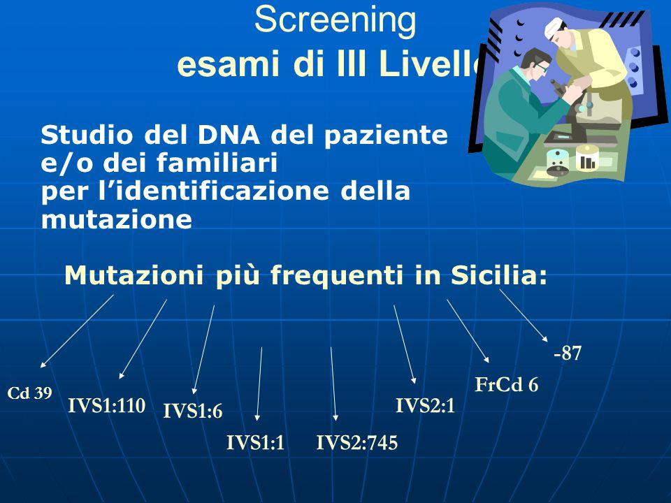 Screening esami di III Livello Studio del DNA del paziente e/o dei familiari per l'identificazione della mutazione Mutazioni più frequenti in Sicilia: