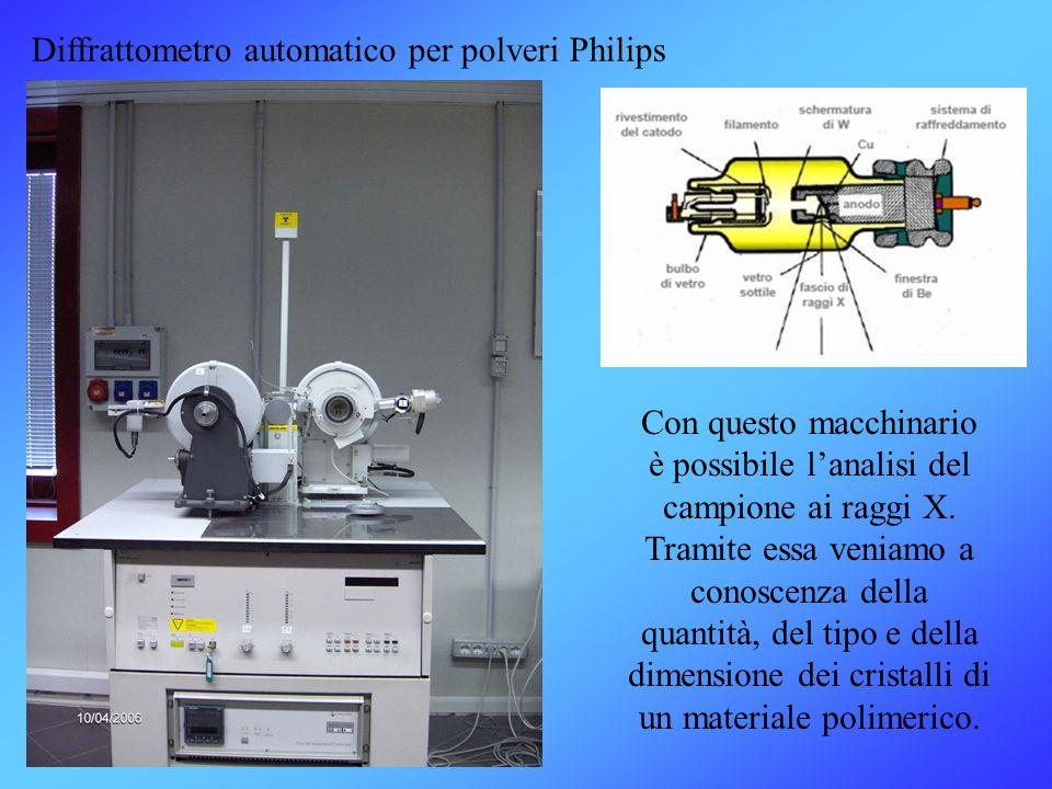 Con questo macchinario è possibile l'analisi del campione ai raggi X. Tramite essa veniamo a conoscenza della quantità, del tipo e della dimensione de