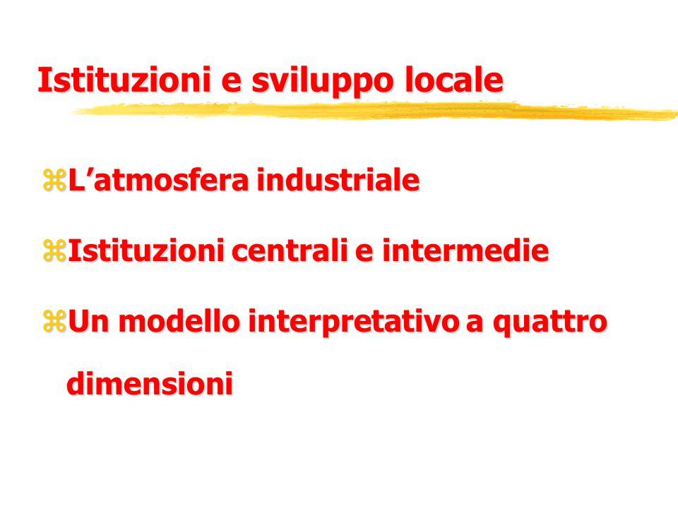 Istituzioni e sviluppo locale zL'atmosfera industriale zIstituzioni centrali e intermedie zUn modello interpretativo a quattro dimensioni
