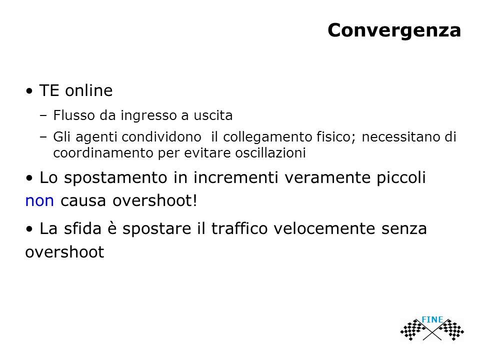 Convergenza TE online –Flusso da ingresso a uscita –Gli agenti condividono il collegamento fisico; necessitano di coordinamento per evitare oscillazioni Lo spostamento in incrementi veramente piccoli non causa overshoot.