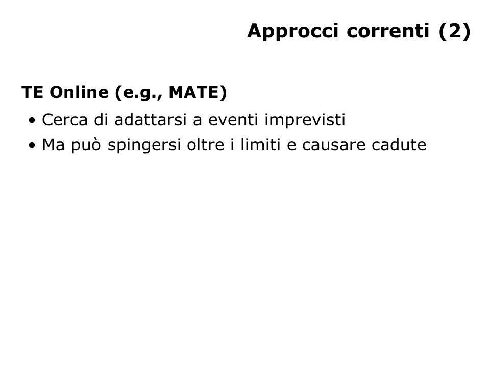 Approcci correnti (2) TE Online (e.g., MATE) Cerca di adattarsi a eventi imprevisti Ma può spingersi oltre i limiti e causare cadute
