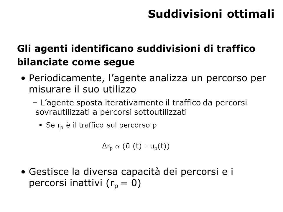 Suddivisioni ottimali Gli agenti identificano suddivisioni di traffico bilanciate come segue Periodicamente, l'agente analizza un percorso per misurare il suo utilizzo – L'agente sposta iterativamente il traffico da percorsi sovrautilizzati a percorsi sottoutilizzati  Se r p è il traffico sul percorso p Δr p  (ū (t) - u p (t)) Gestisce la diversa capacità dei percorsi e i percorsi inattivi (r p = 0)
