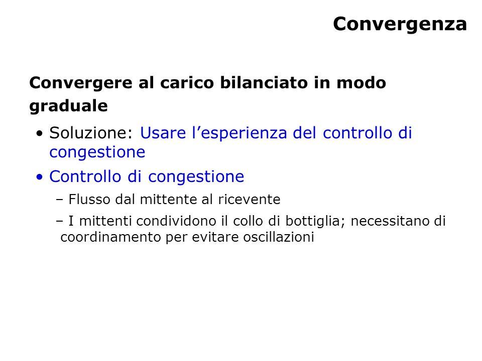 Convergenza Convergere al carico bilanciato in modo graduale Soluzione: Usare l'esperienza del controllo di congestione Controllo di congestione – Flusso dal mittente al ricevente – I mittenti condividono il collo di bottiglia; necessitano di coordinamento per evitare oscillazioni