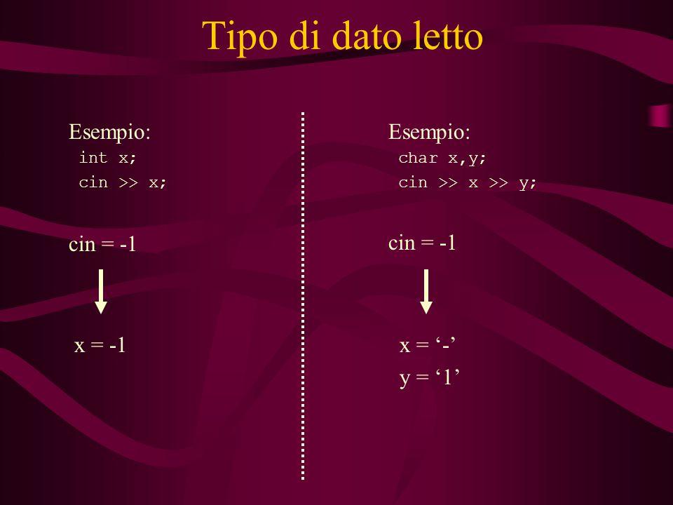 Tipo di dato letto Esempio: int x; cin >> x; cin = -1 x = -1 Esempio: char x,y; cin >> x >> y; x = '-' y = '1' cin = -1