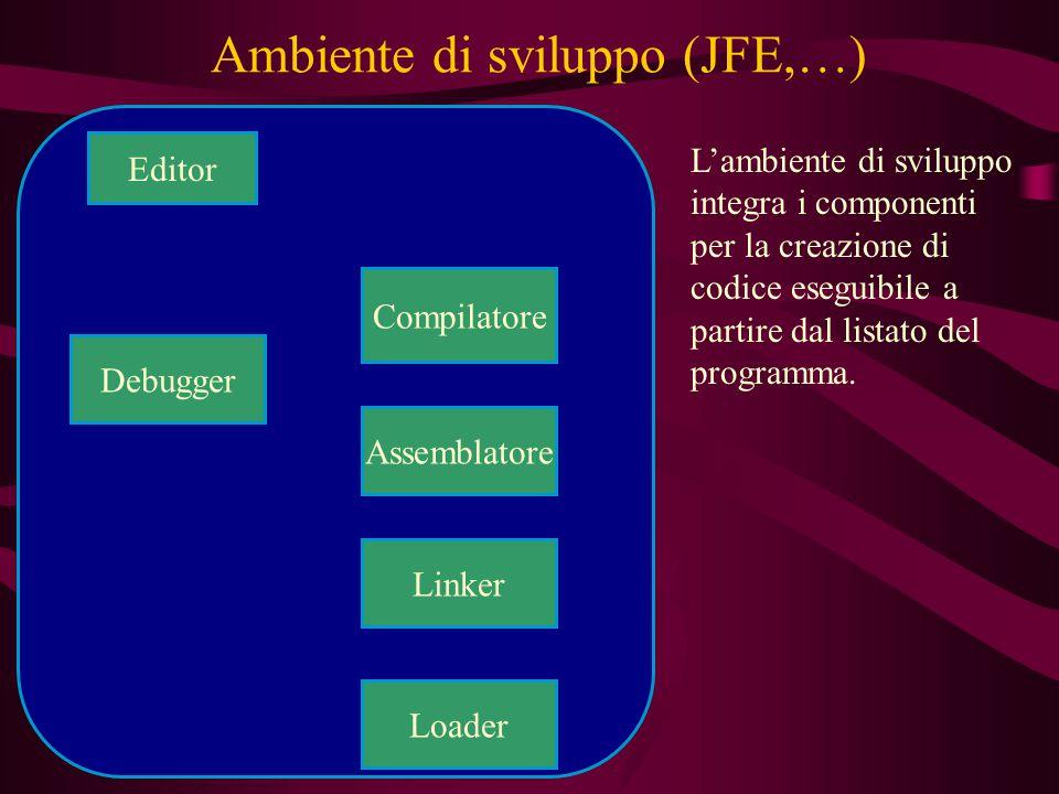 Debugger Ambiente di sviluppo (JFE,…) Editor Compilatore Assemblatore Linker Loader L'ambiente di sviluppo integra i componenti per la creazione di codice eseguibile a partire dal listato del programma.