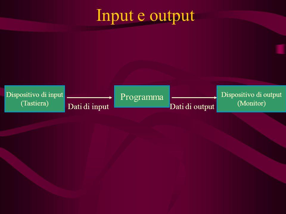 Programma Input e output Dati di input Dispositivo di input (Tastiera) Dispositivo di output (Monitor) Dati di output