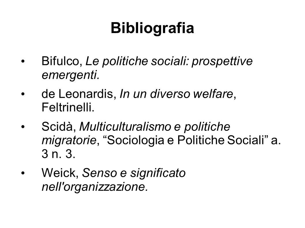 Bibliografia Bifulco, Le politiche sociali: prospettive emergenti. de Leonardis, In un diverso welfare, Feltrinelli. Scidà, Multiculturalismo e politi